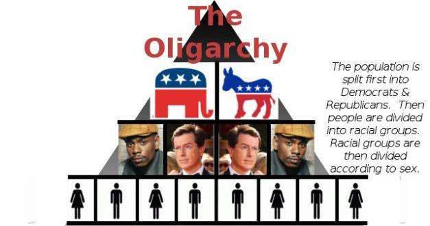 Oligarkin söndrar och härskar genom att dela upp befolkningen i allt mindre grupper och sedan hetsa dessa mot varandra genom klasskamp, könskrig, feminism, etc. På detta sätt ser de till att hålla oss sysslesatta och distraherade med att bråka med varandra, så vi totalt tappar uppmärksamheten på vad de sysslar med, alltmedan de gör vad fan de vill och behöver för att konsolidera sin makt över oss.
